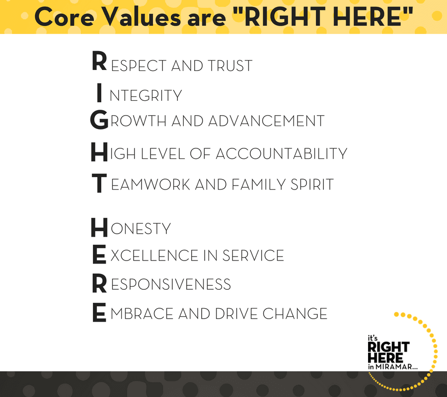 Core Values are RIGHT HERE